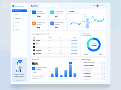 Medico health dashboard ui doctor app medical ui design ui  ux dashboad