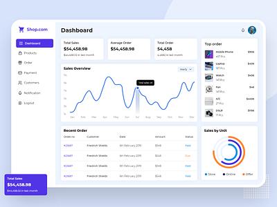 E-commerce Analytics Dashboard - Web app dashboard design e commerce dashboard ux design dashboard e-commerce ui design uiux design ui