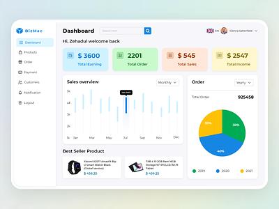 Business Analytics Dashboard 2021 e-commerce application saas webapp dashboard design analytics dashboard ui design uiux design ui