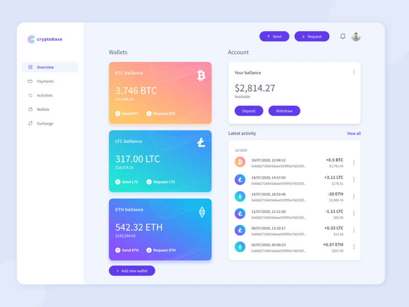 Cryptocurrency Wallet money banking exchange crypto exchange investment wallet app fintech finance transaction crypto blockchain crypto wallet wallet cryptocurrency exchange cryptocurrency app cryptocurrency interface design ux ui