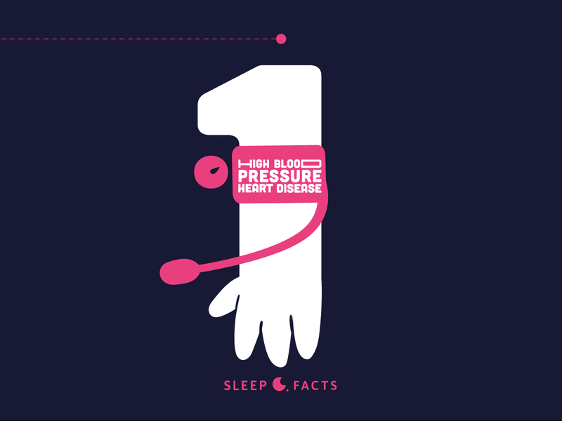 Sleep Facts Infographic 1/5 vector illustration vector branding logo after effects character 2d illustration colors inspiration animation flat