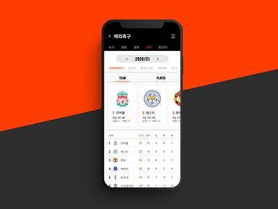 Leaderboard(Global Club Soccer Rankings) sports logo leaderboard sports branding sports design ranking soccer sports flat mobile app mobile app ui ux dailyuichallenge