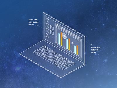 Final Hero Illustration for Hydrane Web line illustration charts laptop techy