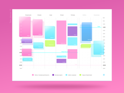 Time planner concept concept time management graphicdesign webdesign uidesign ui