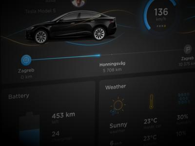 Car widget infotainment weather power dashboard models auto widget electric ux ui car tesla