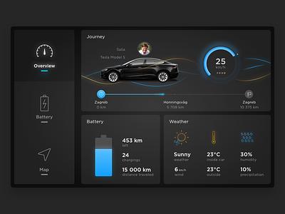 Tesla Live Widget widget weather ux ui tesla power models infotainment electric dashboard car auto