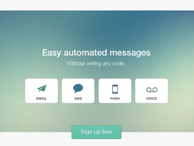 Automated automated messaging email sms push voice outbound