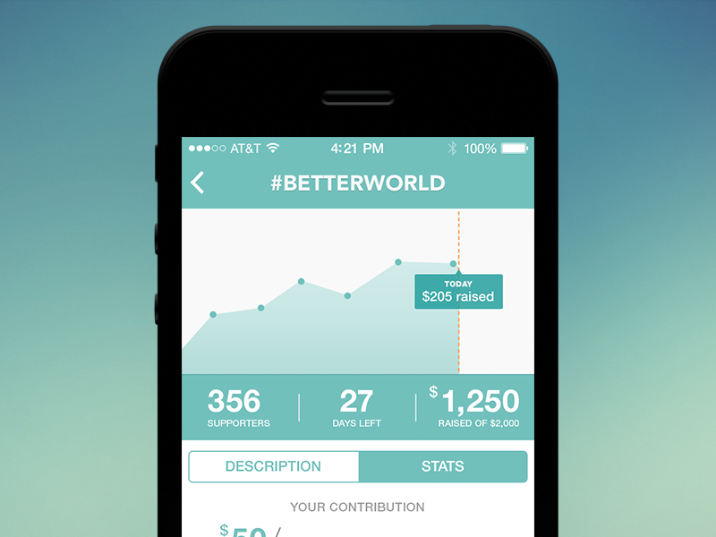 #GIVE - WIP wip green project give feed ios7 ios app stats graph donations