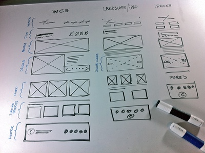 Media Queries media queries responsive layout wireframe sketch