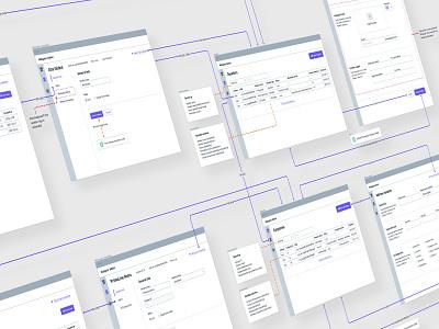 Wireframe & Wireflow software usability information architecture ux wireframes wireflow userflow wireframe