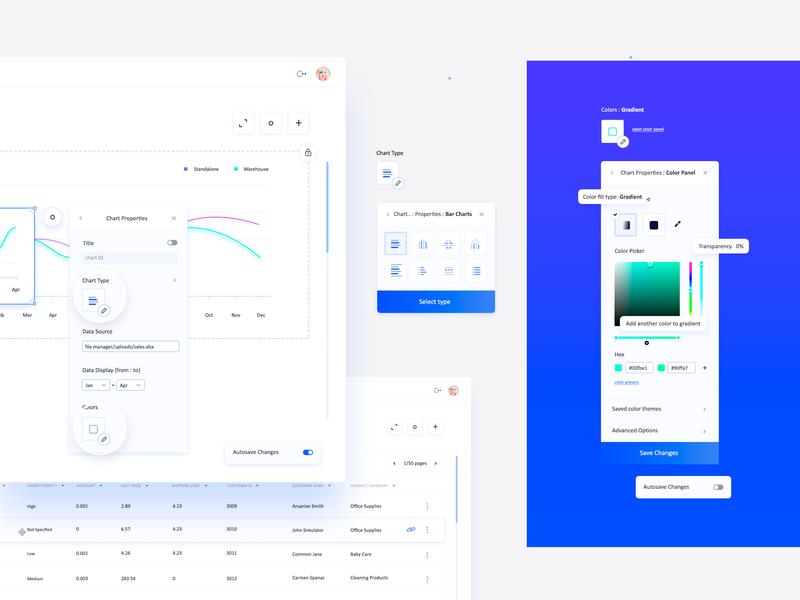 Chart Properties : Color Panel (Business Analytics