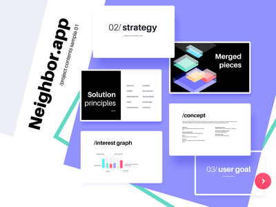 Client presentation sample : Neighbor.app discovery ui userflow client work collaboration user interface user experience solution graph concept web app design target user persona research product design project planning strategy presentation client presents