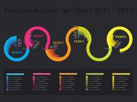 Facebook Infographic Statistics