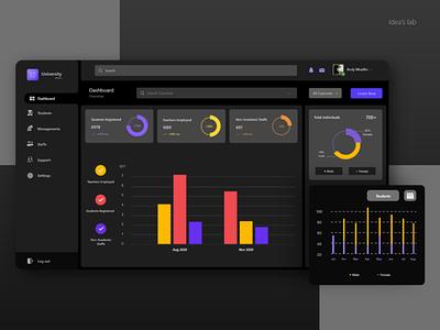Dashboard design graphic dash board ux challenge web design dashboard template dashboard design dashboard ui dashboard app chart dashboardui dashboard