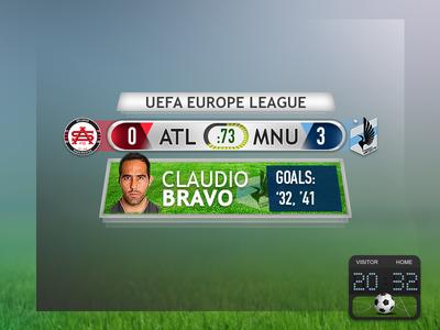 Soccer SportApp Template score icon soccer scoreboard score bug