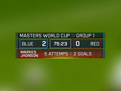 Soccer Score Bug scoreboard score bug soccer