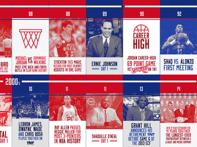 NBA & Turner 30 Years