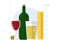 Measuring Your Drinking