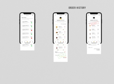 Food Delivery / Order History