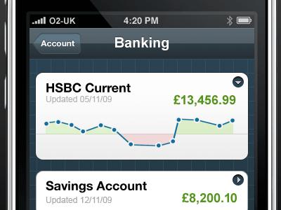 Banking iphone app freeagent charts sparkline
