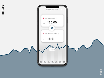 Dayliui #004 - Calculator 004 currency currency converter converter calculator dayliui dayli adobe illustrator design adobe xd ui 100 dayli challenge