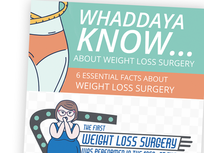 Infographic about Weight Loss Surgery Part 1