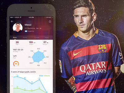 Player page for football app data messi app football profile