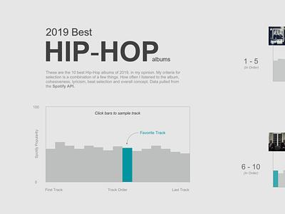 Best Hip Hop Albums of 2019 design ux ui music
