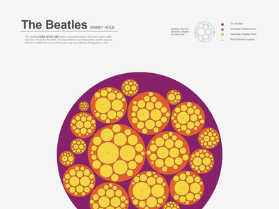 The Beatles Rabbit Hole poster color design ux ui beatles