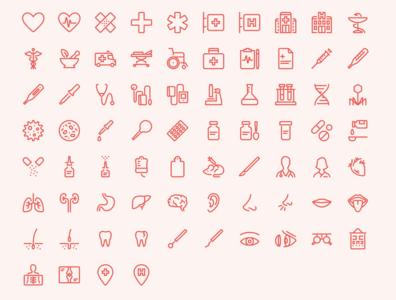 Medicine Iconset