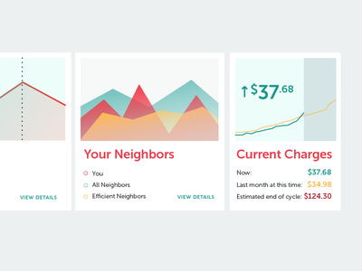 Dashboard Graphs graphs dashboard web design