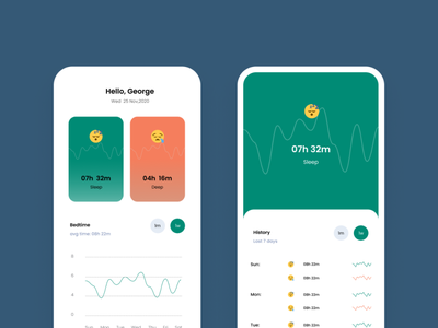Sleep tracker App || inspiration from Dribbble design ui ux app uiux figma
