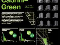 Cabrini graphic for Select Media Festival