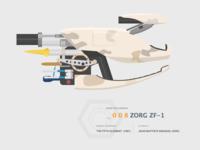 Epic Armory: Zorg ZF-1