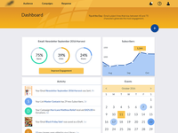 Marketing Dashboard Mock