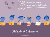Literacy Poster: Part Two
