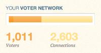 Voter Network