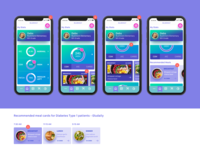 Gludaily -  Meal Cards