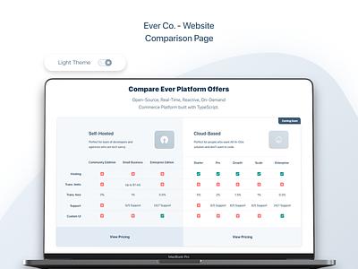 Ever Co. - Website - UX/UI Design & Prototype specs compare comparison page comparison design ui ui design uidesign