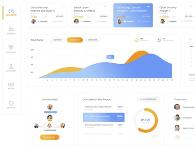 Expert Dashboard statics projects user expert graph dashboard