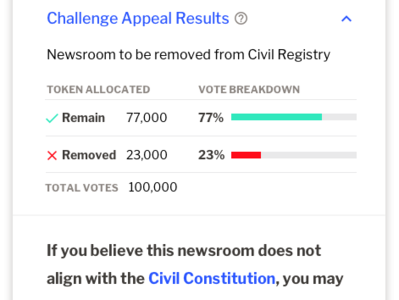Challenge Appeal Voting Results design tcr ui blockchain civil journalism
