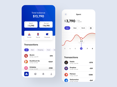 Financial Mobile App ui finance manager hix budget app mobile banking app mobile app dashboad payment app wallet app card banking financial dashboard financial advisor financial financial app money management money transfer money app transfer