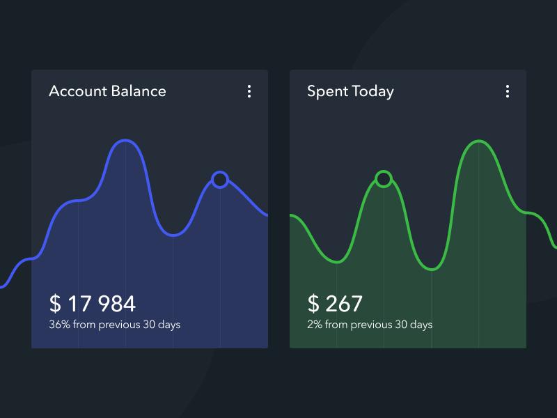 Some Charts stats flat ui graph data dashboard chart analytics