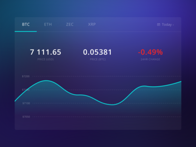 Crypto Extension Dashboard