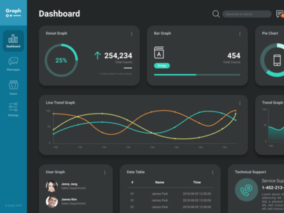 Dashboard UI concept with rounded corners