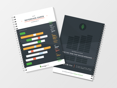 Quick Reference Cards cards mongodb coding print book
