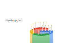 Google, you're old.