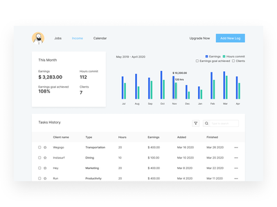 Earnings Dashboard Concept for Gig Workers & Freelancers saas figma table chart earnings dashboard dashboard freelancer gig economy design ui design ux design