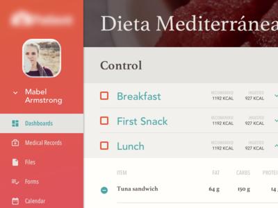 Diet Dashboard II