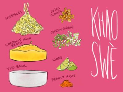 Khao Swe procreate illustration burma burmese food